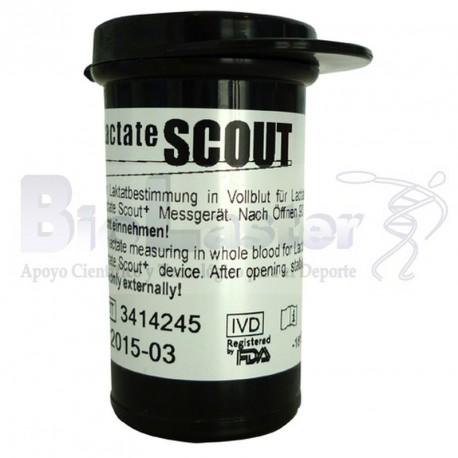 24 Tiras Reactivas Lactate Scout
