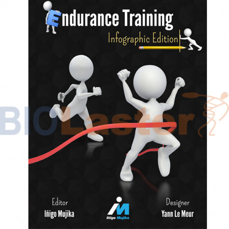 Endurance Training – Infographic Edition